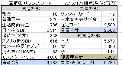 2015_0102_bs